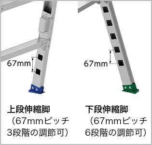 階段形態に対応可能