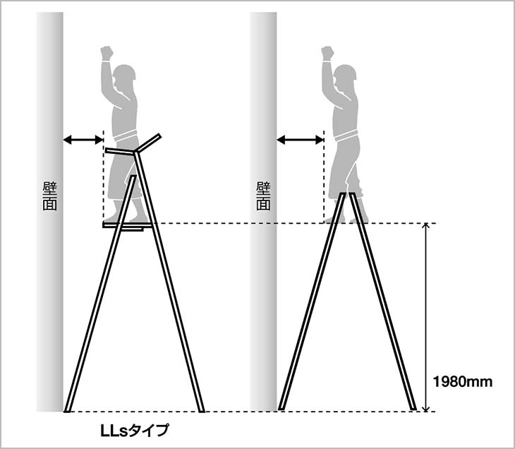 一般脚立との比較